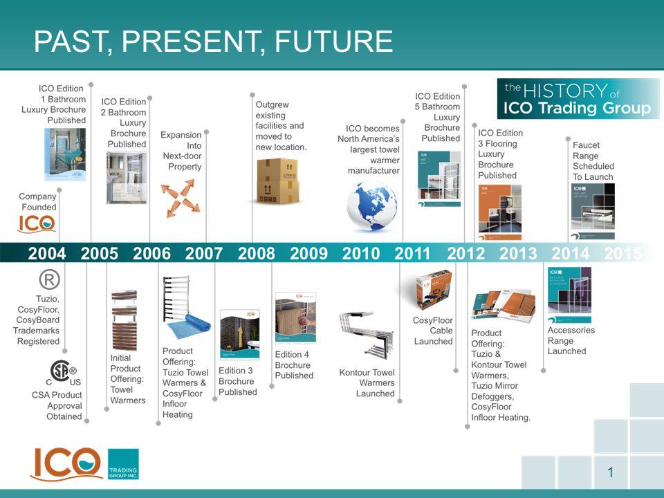 PAST, PRESENT, FUTURE 1
