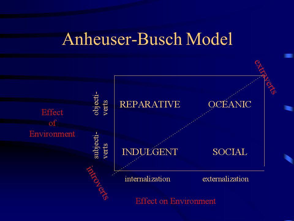Anheuser-Busch Model