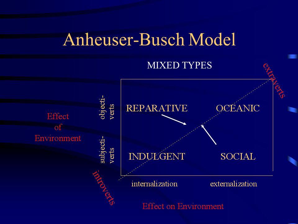 Anheuser-Busch Model MIXED TYPES
