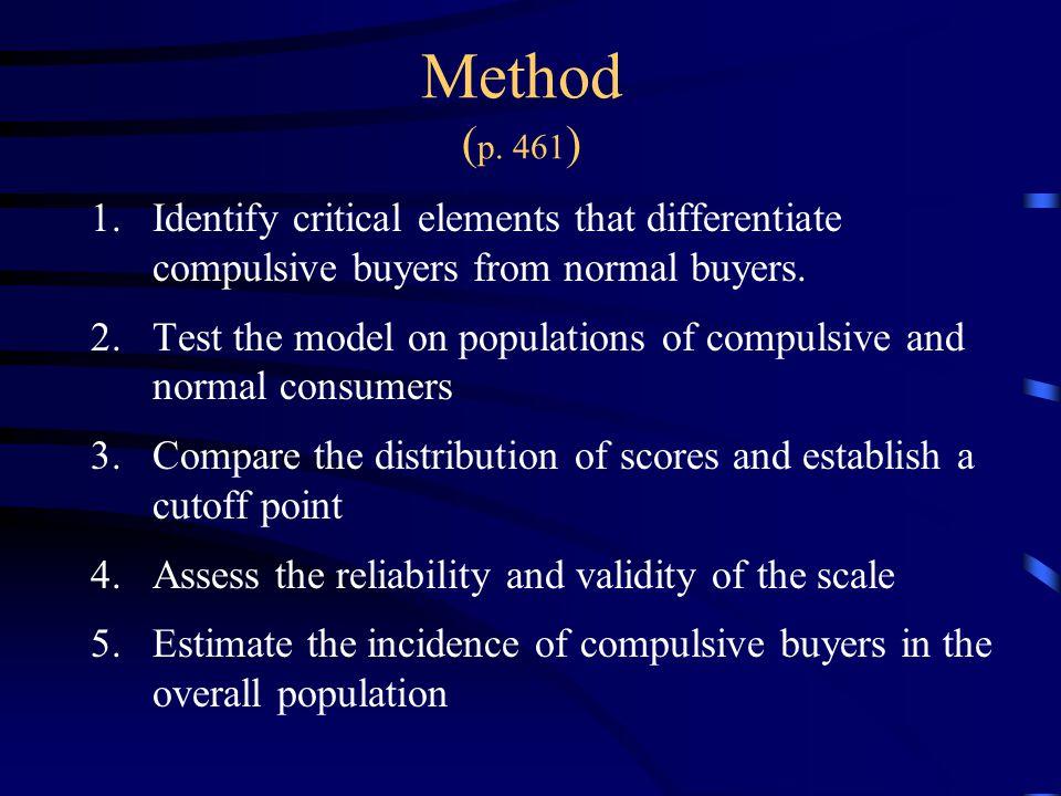 Method ( p.