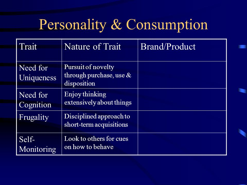 Personality & Consumption TraitNature of TraitBrand/Product Need for Uniqueness Pursuit of novelty through purchase, use & disposition Customizable products Need for Cognition Enjoy thinking extensively about things Frugality Disciplined approach to short-term acquisitions Self- Monitoring Look to others for cues on how to behave Fashion