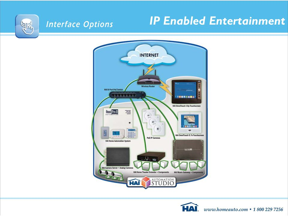IP Enabled Entertainment