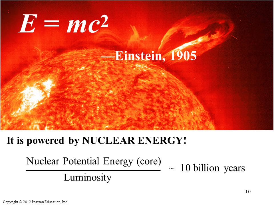 Copyright © 2012 Pearson Education, Inc. It is powered by NUCLEAR ENERGY.