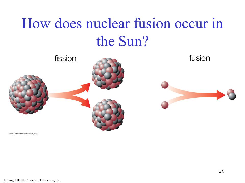 Copyright © 2012 Pearson Education, Inc. How does nuclear fusion occur in the Sun? 26