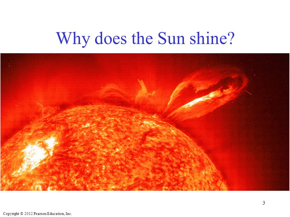 Copyright © 2012 Pearson Education, Inc. What is the Sun's structure? 14
