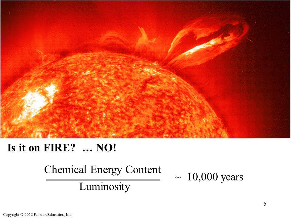 Copyright © 2012 Pearson Education, Inc.Fission Big nucleus splits into smaller pieces.