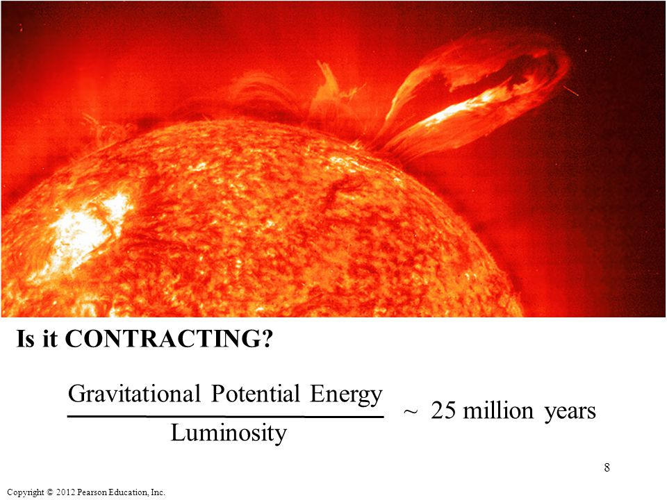 Copyright © 2012 Pearson Education, Inc. How do we know what is happening inside the Sun? 39