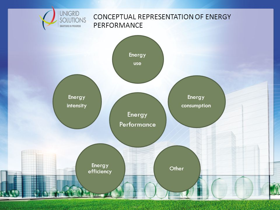 CONCEPTUAL REPRESENTATION OF ENERGY PERFORMANCE