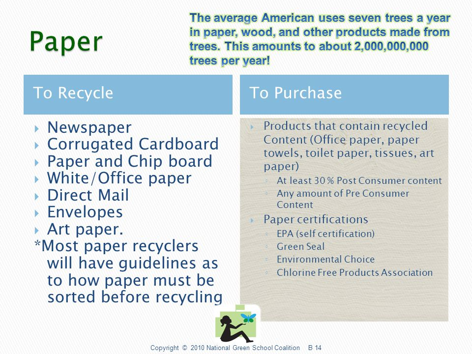 To Recycle To Purchase  Steel ◦ Food containers, what most people call tin cans.