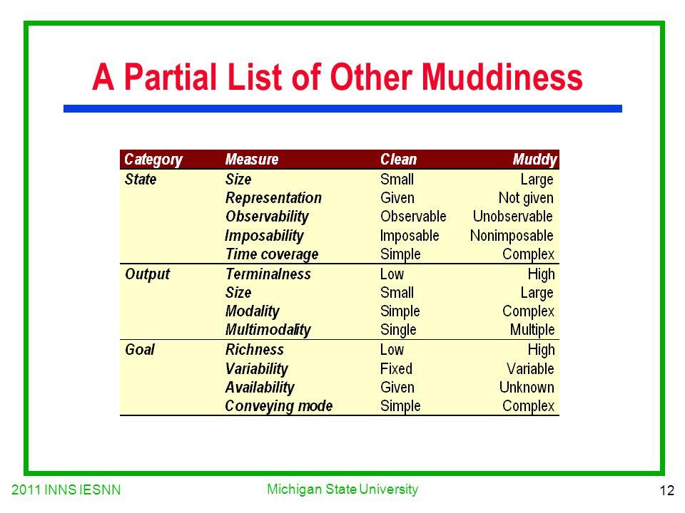 2011 INNS IESNN 12 Michigan State University A Partial List of Other Muddiness