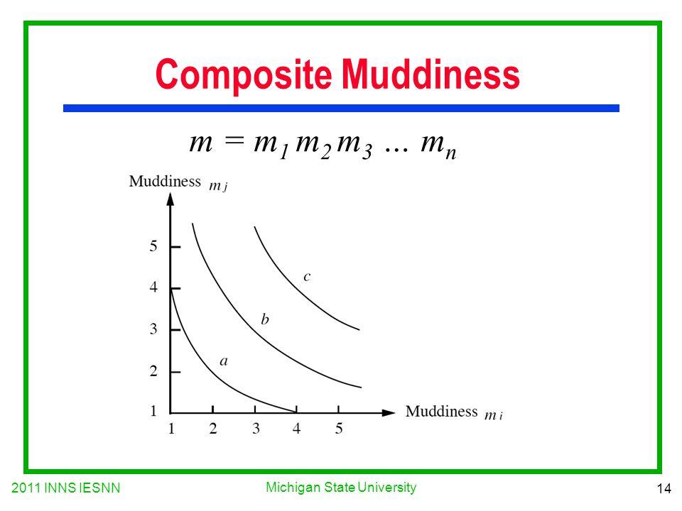 2011 INNS IESNN 14 Michigan State University Composite Muddiness m = m 1 m 2 m 3 … m n