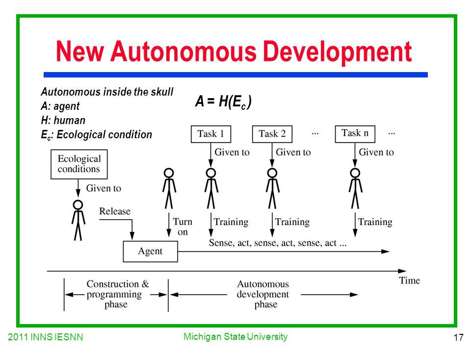 2011 INNS IESNN 17 Michigan State University New Autonomous Development A = H(E c ) Autonomous inside the skull A: agent H: human E c : Ecological con