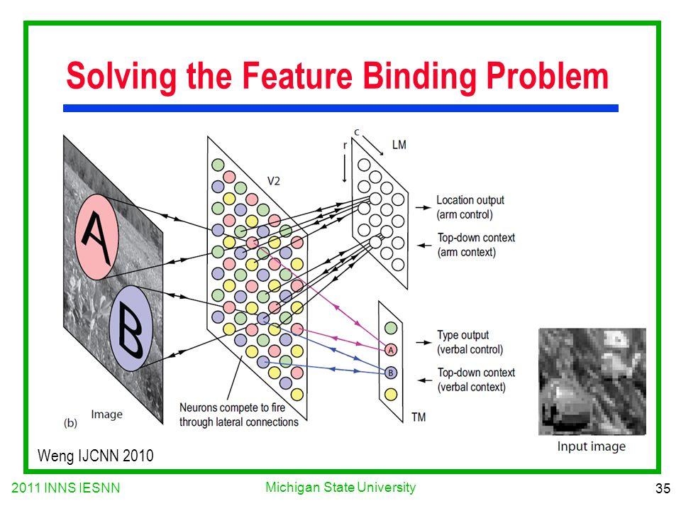 2011 INNS IESNN 35 Michigan State University Solving the Feature Binding Problem Weng IJCNN 2010