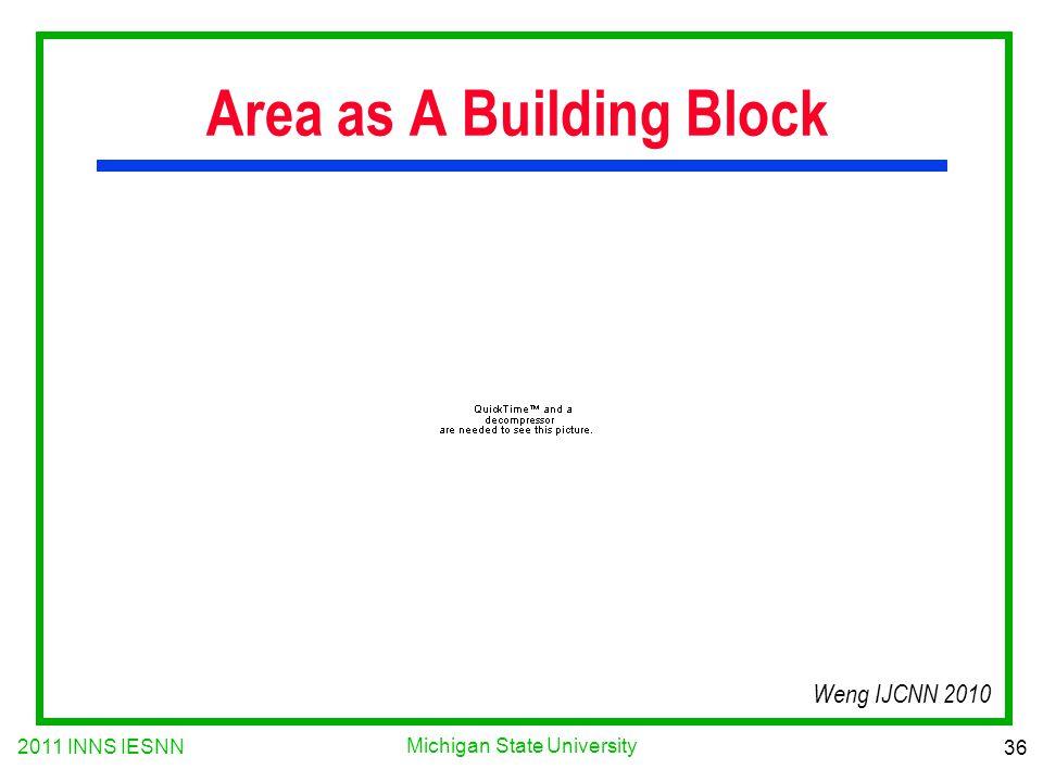 2011 INNS IESNN 36 Michigan State University Area as A Building Block Weng IJCNN 2010