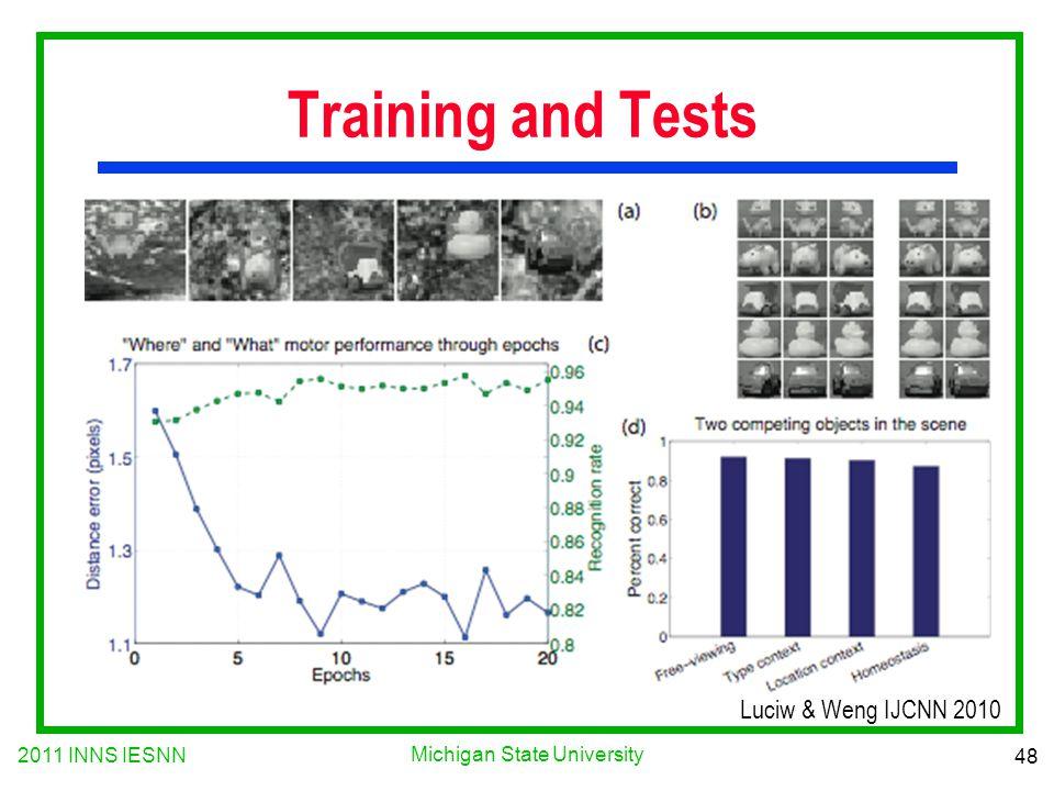 2011 INNS IESNN 48 Michigan State University Training and Tests Luciw & Weng IJCNN 2010