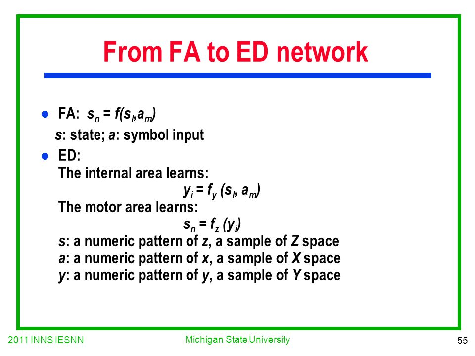 2011 INNS IESNN 55 Michigan State University From FA to ED network l FA: s n = f(s l,a m ) s : state; a : symbol input l ED: The internal area learns: y i = f y (s l, a m ) The motor area learns: s n = f z (y i ) s : a numeric pattern of z, a sample of Z space a : a numeric pattern of x, a sample of X space y : a numeric pattern of y, a sample of Y space