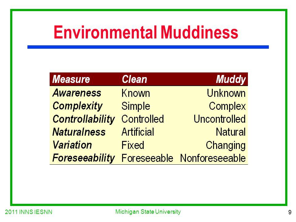 2011 INNS IESNN 9 Michigan State University Environmental Muddiness