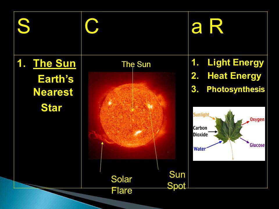 SCa R 1.The Sun Earth's Nearest Star 1.Light Energy 2.Heat Energy 3. Photosynthesis The Sun Solar Flare Sun Spot