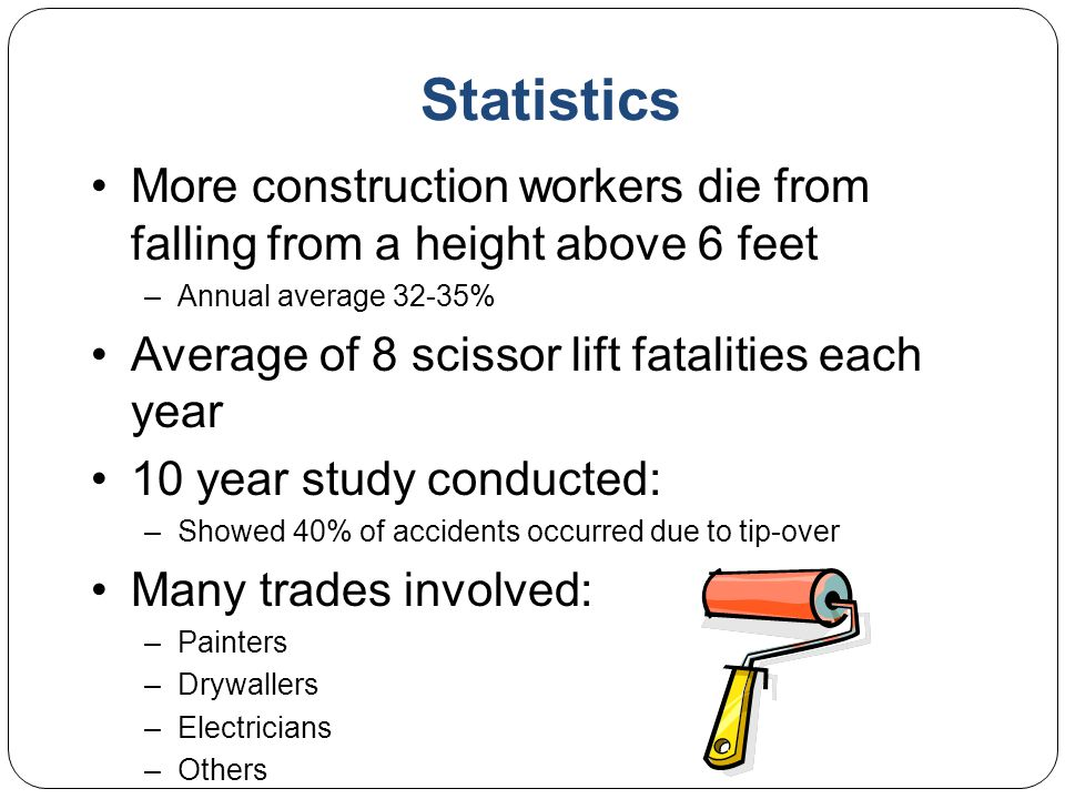 Statistics More construction workers die from falling from a height above 6 feet –Annual average 32-35% Average of 8 scissor lift fatalities each year