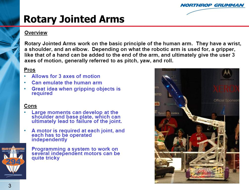3 Rotary Jointed Arms Overview Rotary Jointed Arms work on the basic principle of the human arm.