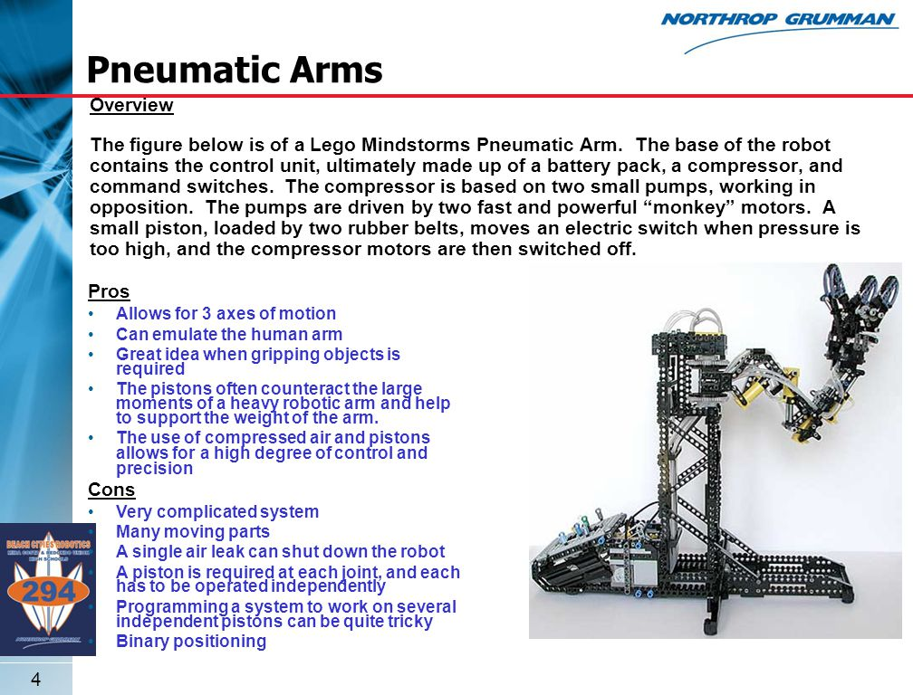 5 4 Bar Lifting Mechanism  Overview  The 4 bar mechanism is simple and effective.