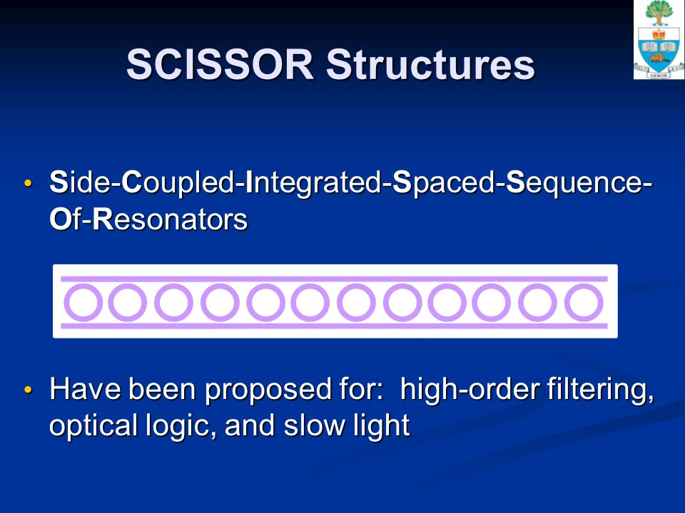 SCISSOR Structures Side-Coupled-Integrated-Spaced-Sequence- Of-Resonators Side-Coupled-Integrated-Spaced-Sequence- Of-Resonators Have been proposed for: high-order filtering, optical logic, and slow light Have been proposed for: high-order filtering, optical logic, and slow light