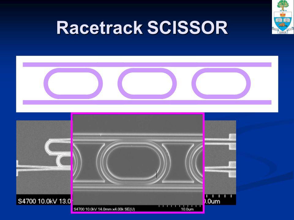 Racetrack SCISSOR