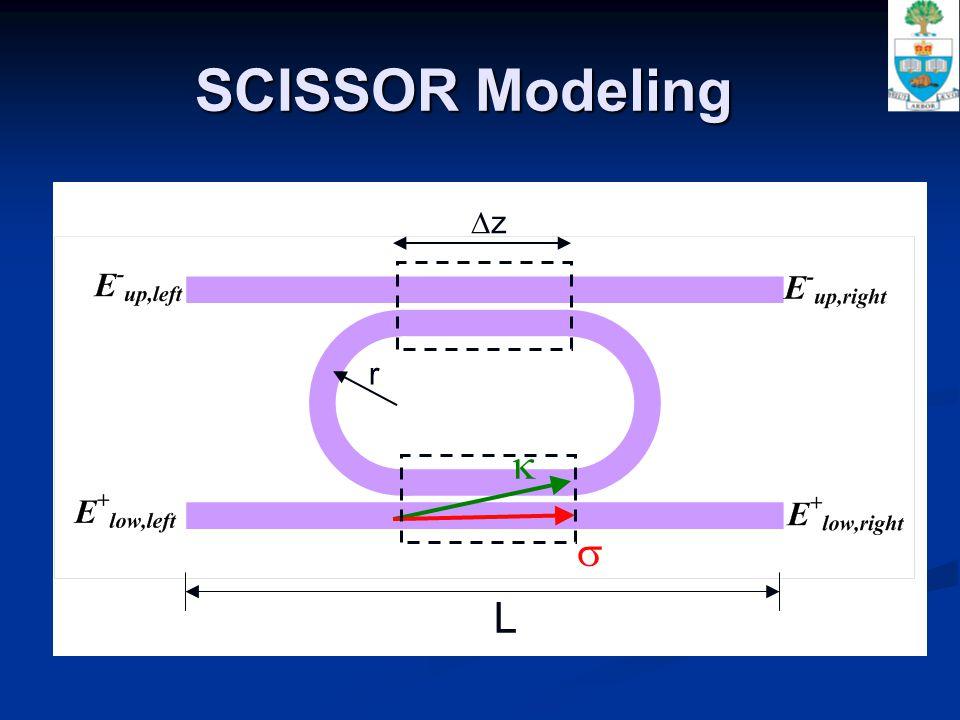 SCISSOR Modeling   L r zz