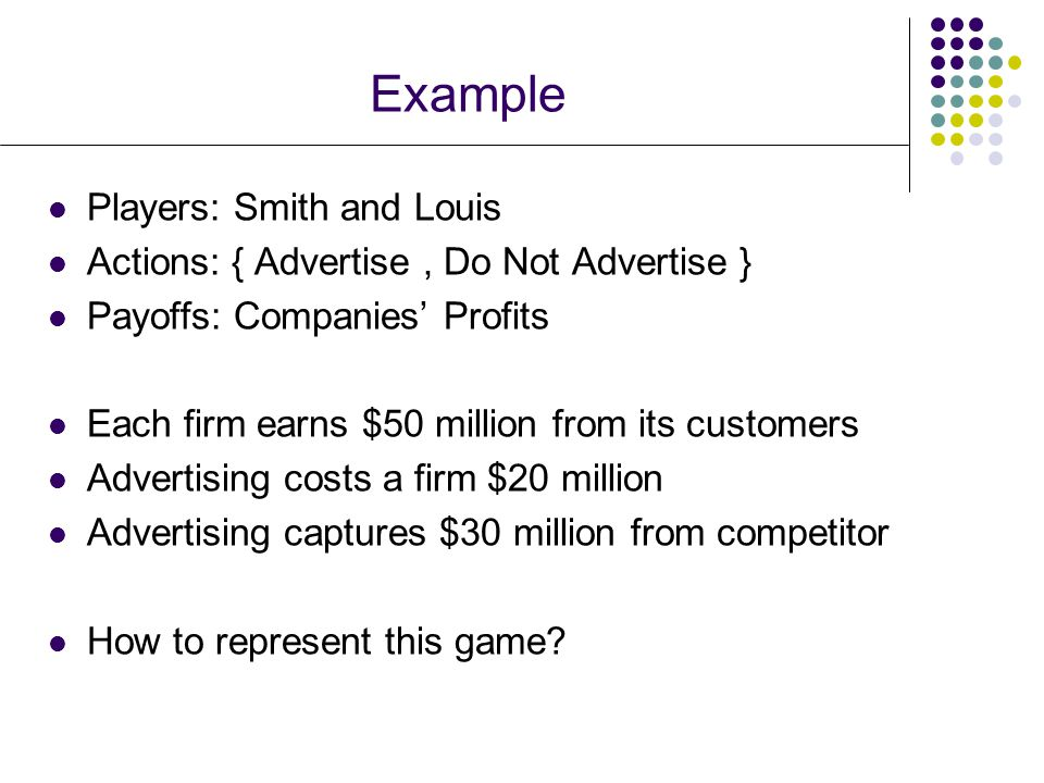 Example Players: Smith and Louis Actions: { Advertise, Do Not Advertise } Payoffs: Companies' Profits Each firm earns $50 million from its customers Advertising costs a firm $20 million Advertising captures $30 million from competitor How to represent this game?