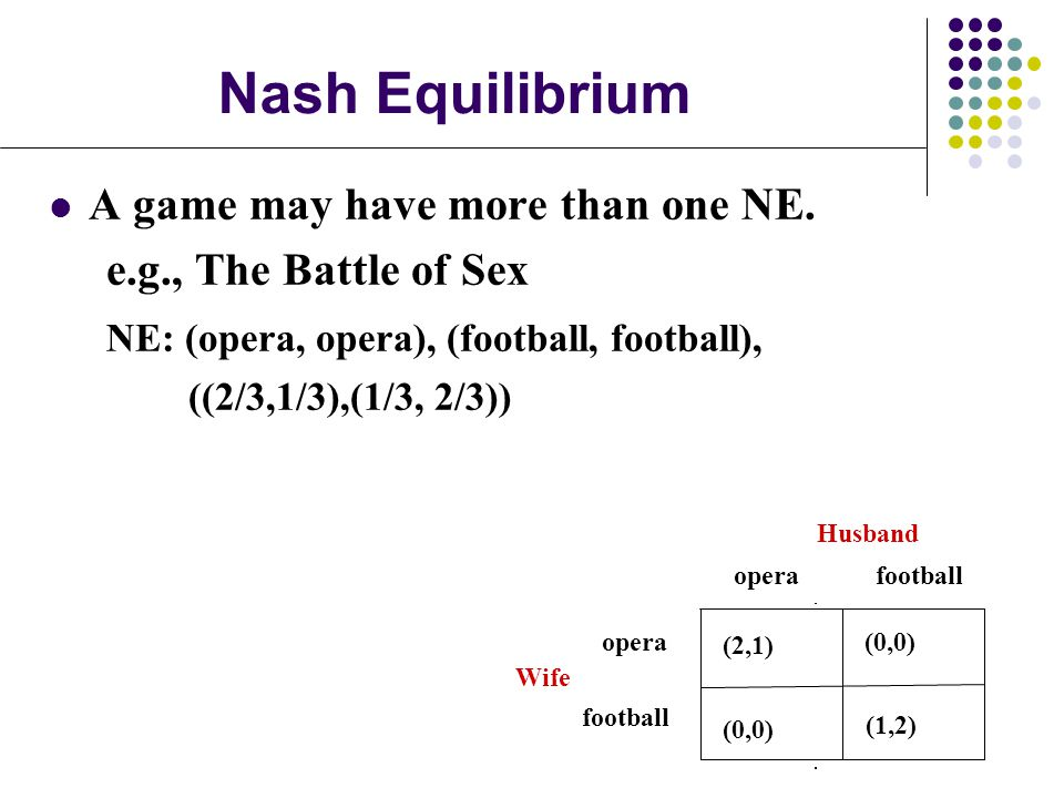 Nash Equilibrium A game may have more than one NE.