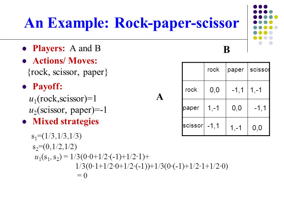An Example: Rock-paper-scissor Players: A and B Actions/ Moves: {rock, scissor, paper} Payoff: u 1 (rock,scissor)=1 u 2 (scissor, paper)=-1 Mixed strategies s 1 =(1/3,1/3,1/3) s 2 =(0,1/2,1/2) u 1 (s 1, s 2 ) = 1/3(0·0+1/2·(-1)+1/2 ·1 )+ 1/3(0·1+1/2·0+1/2·(-1))+1/3(0·(-1)+1/2·1+1/2·0) = 0 rockpaperscissor rock paper scissor 0,0 -1,1 A B 1,-1