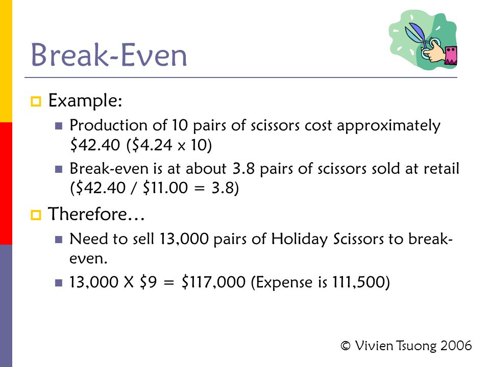 Break-Even  Example: Production of 10 pairs of scissors cost approximately $42.40 ($4.24 x 10) Break-even is at about 3.8 pairs of scissors sold at retail ($42.40 / $11.00 = 3.8)  Therefore… Need to sell 13,000 pairs of Holiday Scissors to break- even.