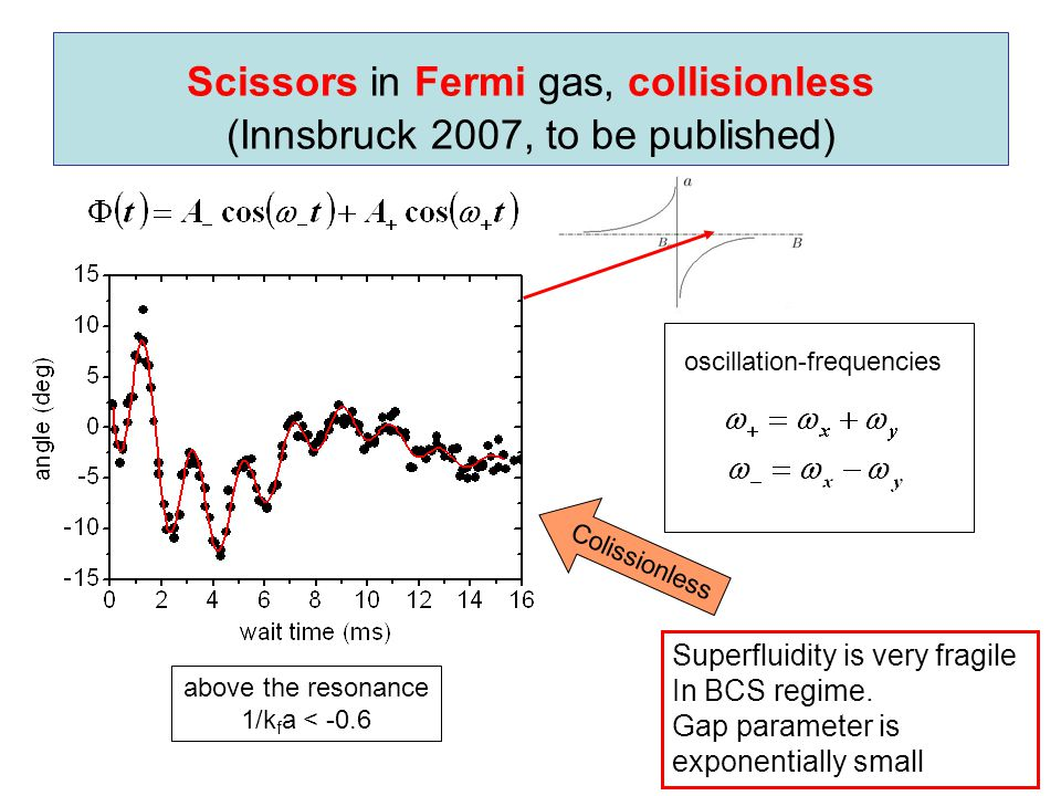 Colissionless above the resonance 1/k f a < -0.6 oscillation-frequencies Scissors in Fermi gas, collisionless (Innsbruck 2007, to be published) Superf
