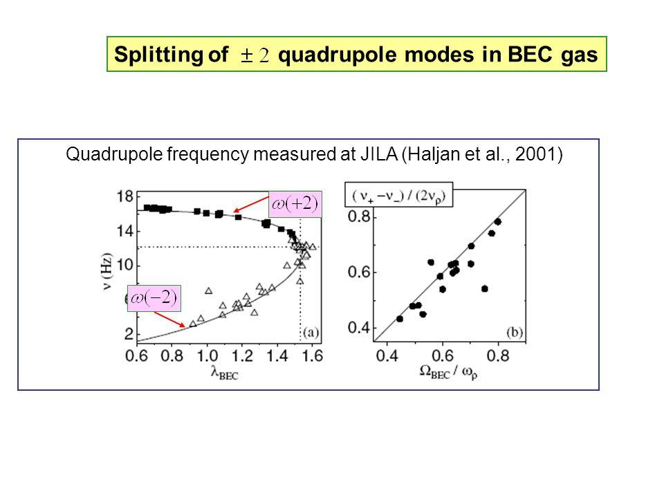 Splitting of quadrupole modes in BEC gas Quadrupole frequency measured at JILA (Haljan et al., 2001)