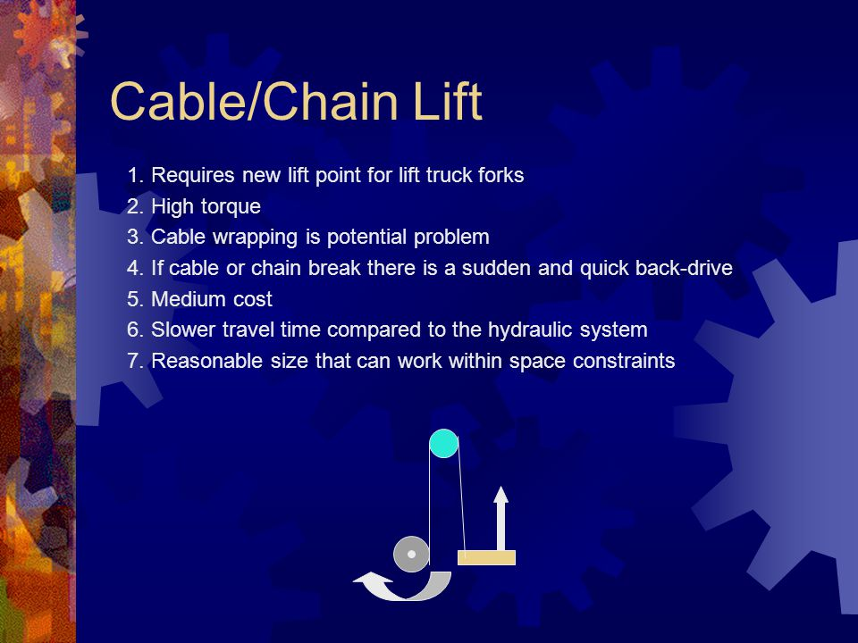 Cable/Chain Lift 1. Requires new lift point for lift truck forks 2.