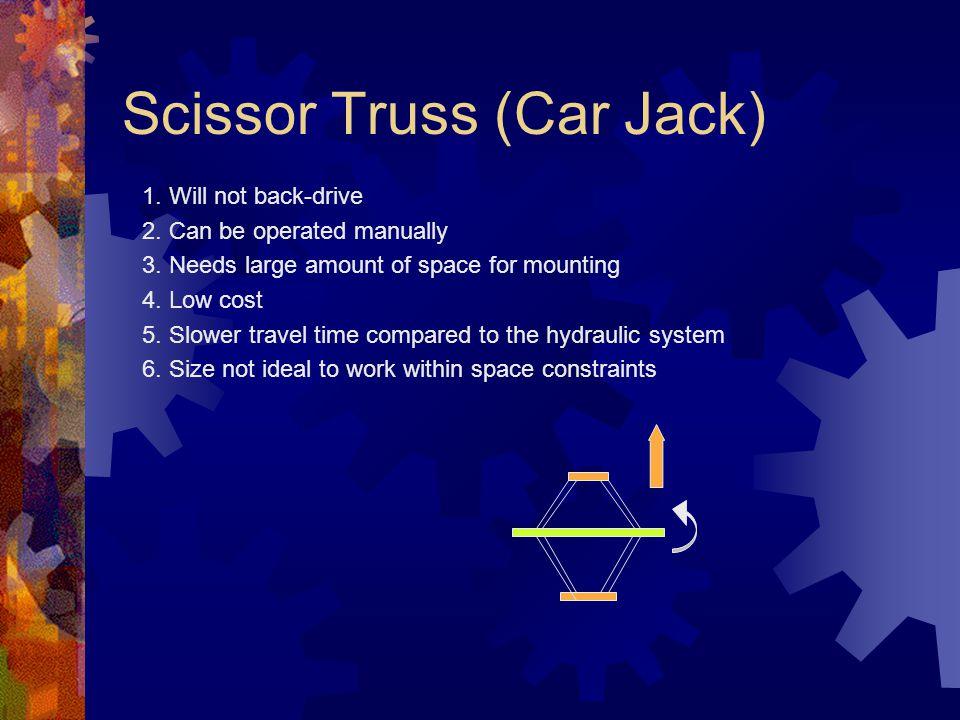 Scissor Truss (Car Jack) 1. Will not back-drive 2.