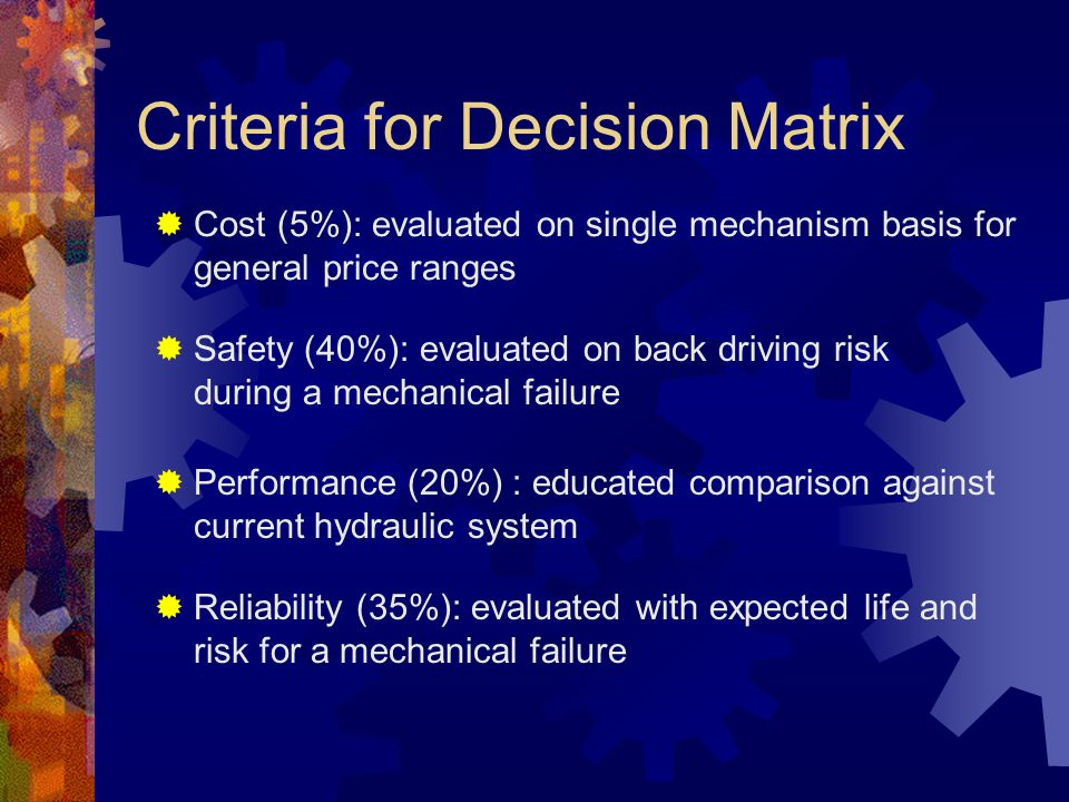 Criteria for Decision Matrix  Cost (5%): evaluated on single mechanism basis for general price ranges  Safety (40%): evaluated on back driving risk during a mechanical failure  Performance (20%) : educated comparison against current hydraulic system  Reliability (35%): evaluated with expected life and risk for a mechanical failure