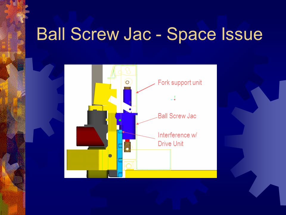 Ball Screw Jac - Space Issue Fork support unit Ball Screw Jac Interference w/ Drive Unit