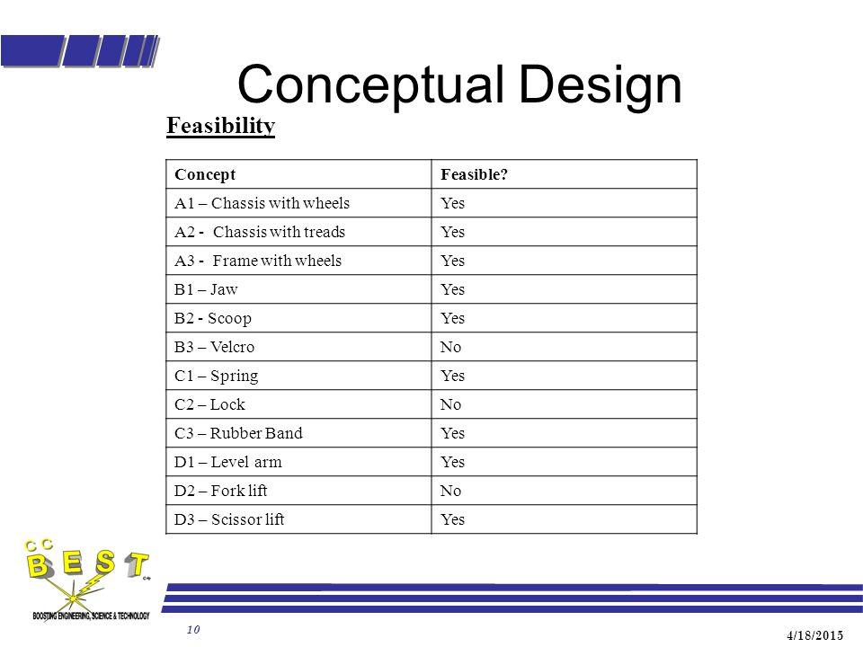 4/18/2015 10 Conceptual Design Feasibility ConceptFeasible.