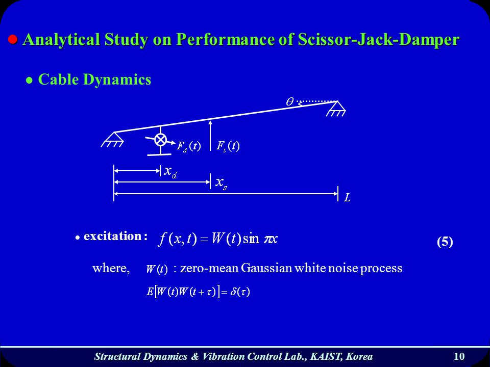 10 10 Structural Dynamics & Vibration Control Lab., KAIST, Korea Analytical Study on Performance of Scissor-Jack-Damper Analytical Study on Performanc