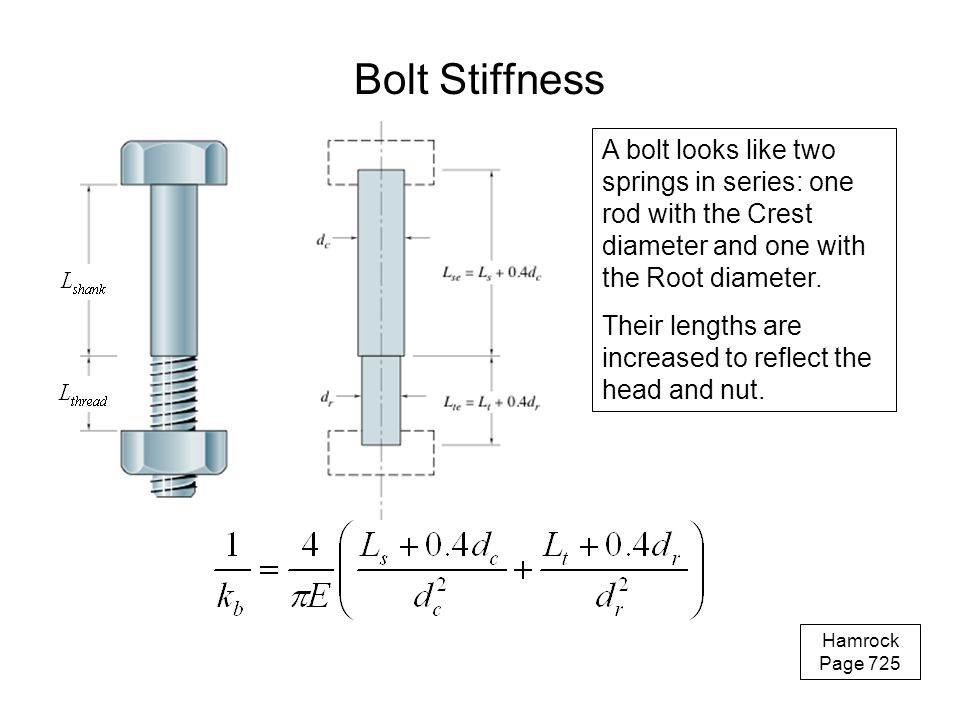 Bolt Stiffness A bolt looks like two springs in series: one rod with the Crest diameter and one with the Root diameter. Their lengths are increased to