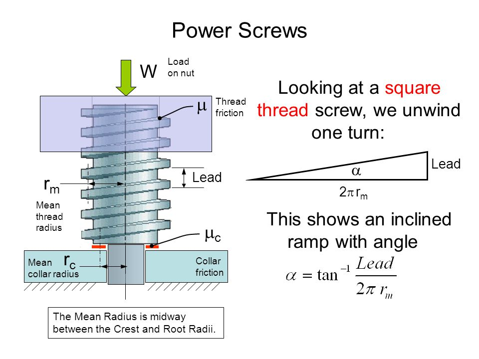 Power Screws Looking at a square thread screw, we unwind one turn:  Lead 2rm2rm This shows an inclined ramp with angle W rmrm rcrc Lead  Thread
