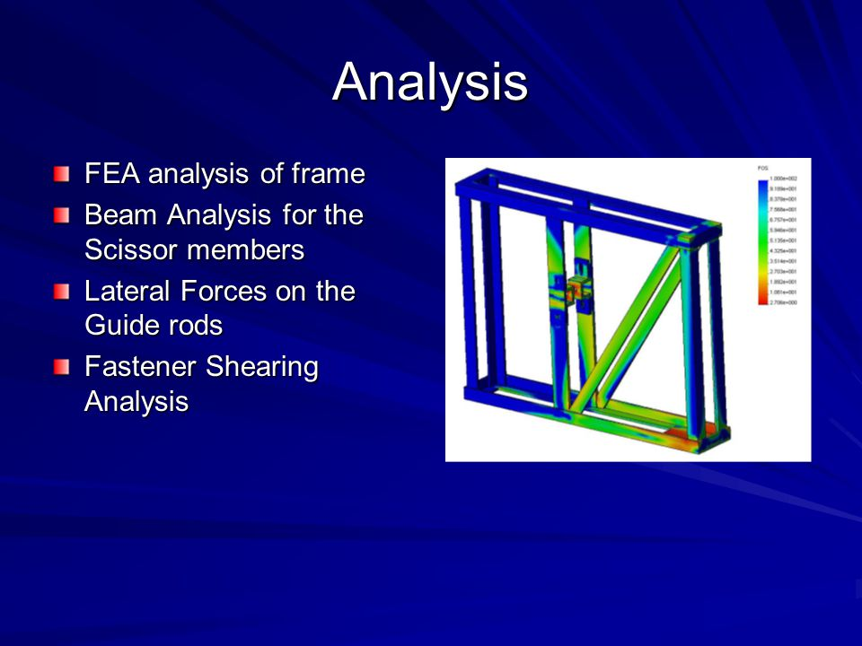 Analysis FEA analysis of frame Beam Analysis for the Scissor members Lateral Forces on the Guide rods Fastener Shearing Analysis