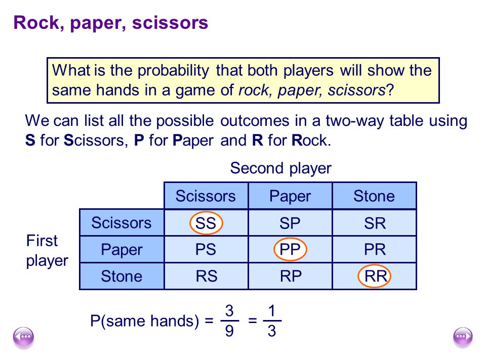 Rock, paper, scissors What is the probability that the first player will win a game of rock, paper, scissors.