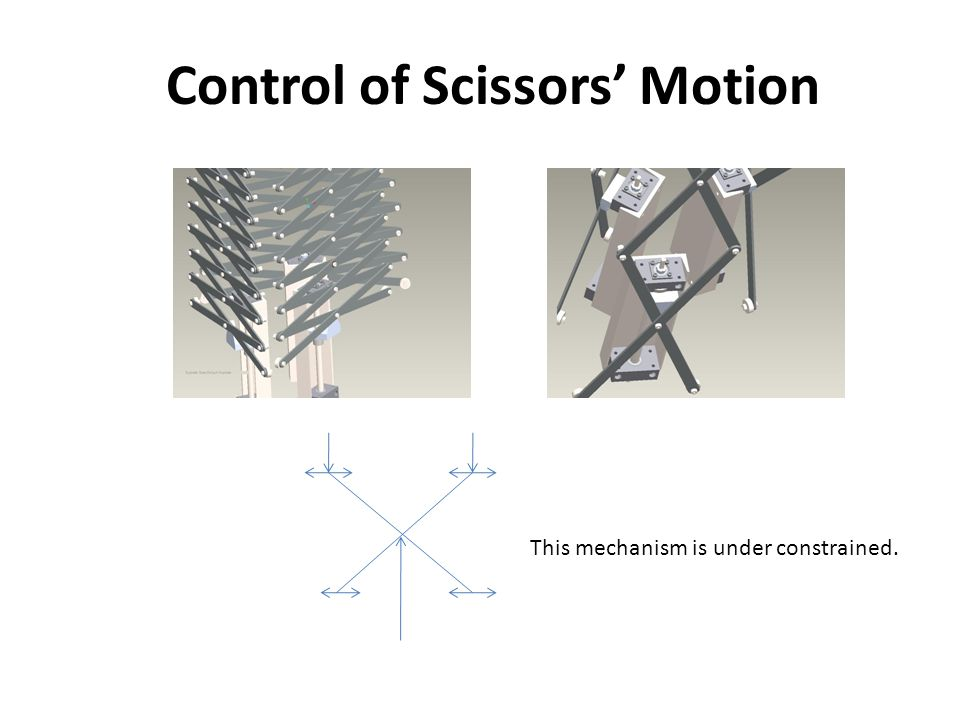 Control of Scissors' Motion This mechanism is under constrained.