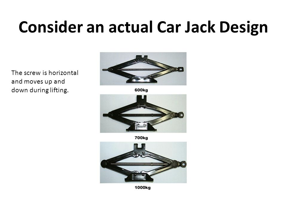 Consider an actual Car Jack Design The screw is horizontal and moves up and down during lifting.