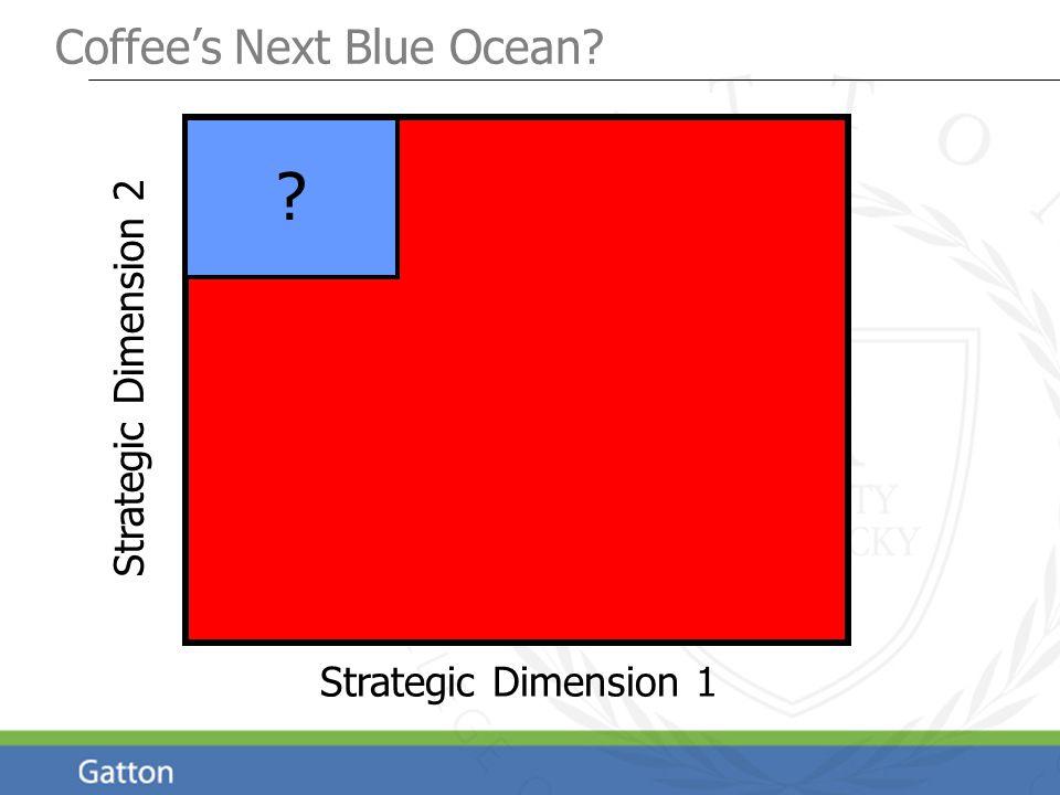 Coffee's Next Blue Ocean Strategic Dimension 1 Strategic Dimension 2