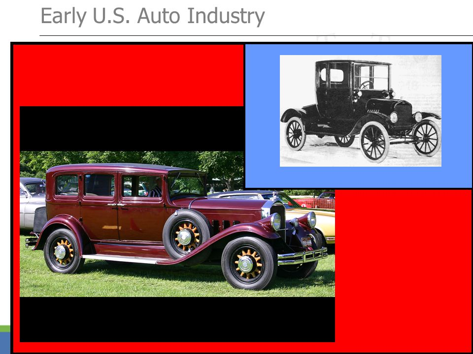 Page 25 Early U.S. Auto Industry