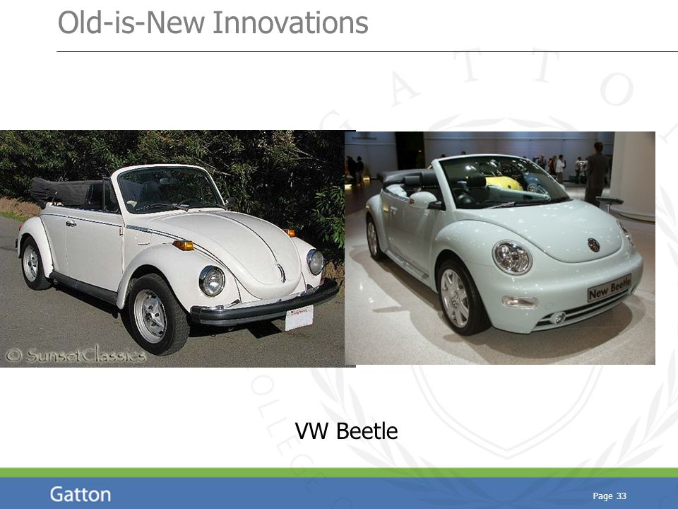 Old-is-New Innovations Page 33 VW Beetle