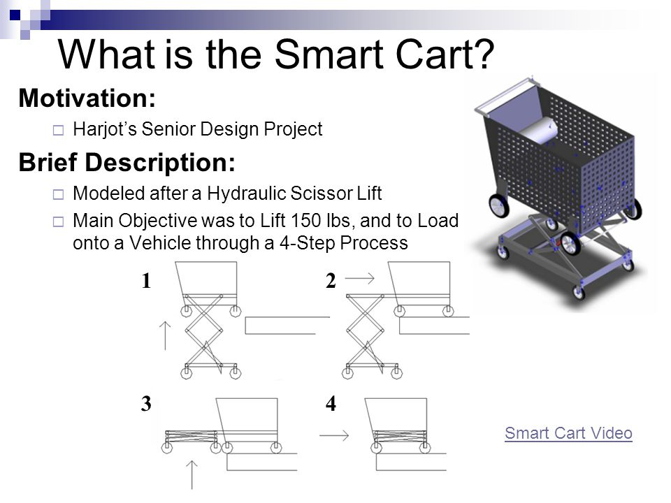 What is the Smart Cart.